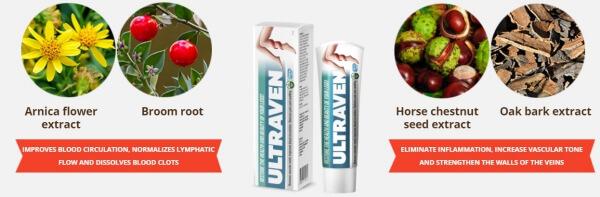 Composizione di UltraVen